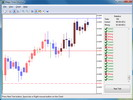 Intuition trainer Magic Forex Intuition